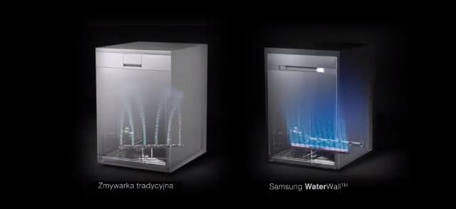 Zmywarki-WaterWall-z-opatentowaną-technologią-ściany-wodnej-2.jpg