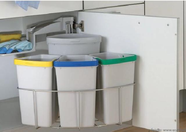 Nowoczesna I Wygodna Segregacja śmieci Systemy Koszy Na