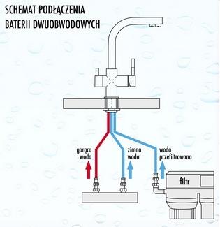 Krystalicznie czysta woda dzięki bateriom dwuobwodowym od Grupy Blue Water-5.jpg