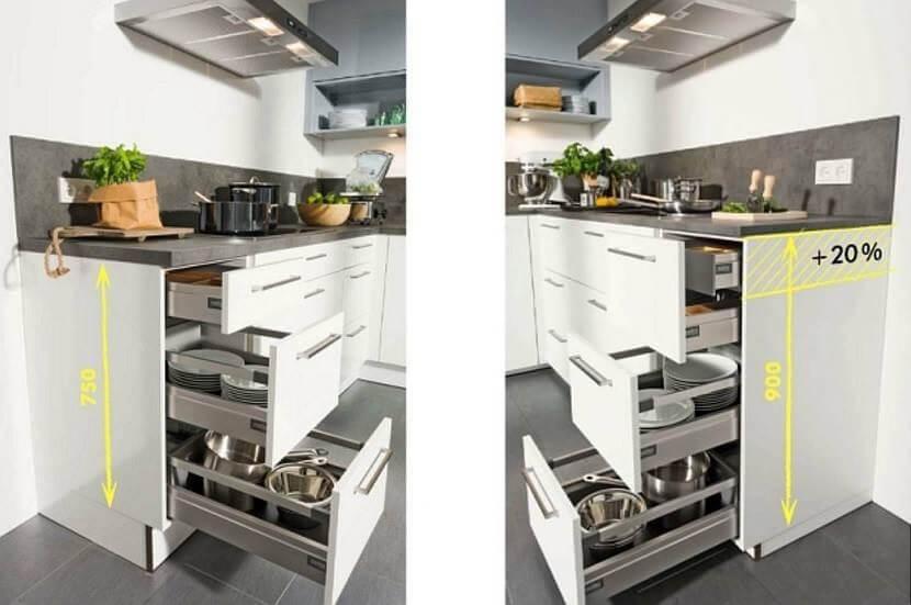 Rozwiązania do małej kuchni - obniżony cokół