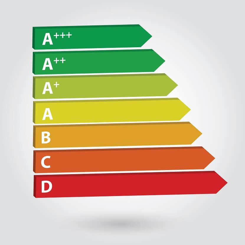 Jaki sprzęt AGD wybrać – tani czy drogi